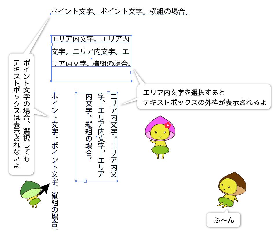 ポイント文字は選択してもテキストボックスが表示されない。エリア内文字は選択するとテキストボックスが表示される。
