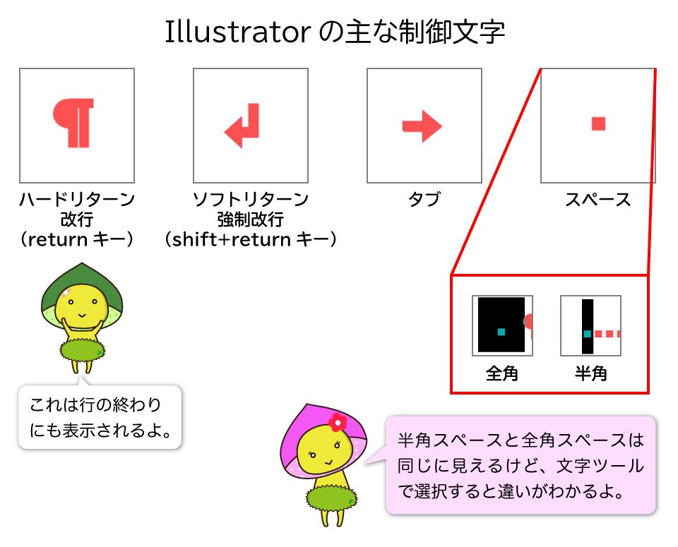 Illustratorの主な制御文字