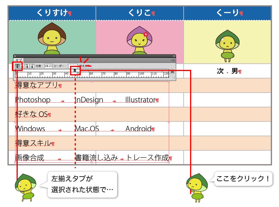 左揃えタブが選択された状態でタブルーラをクリック。