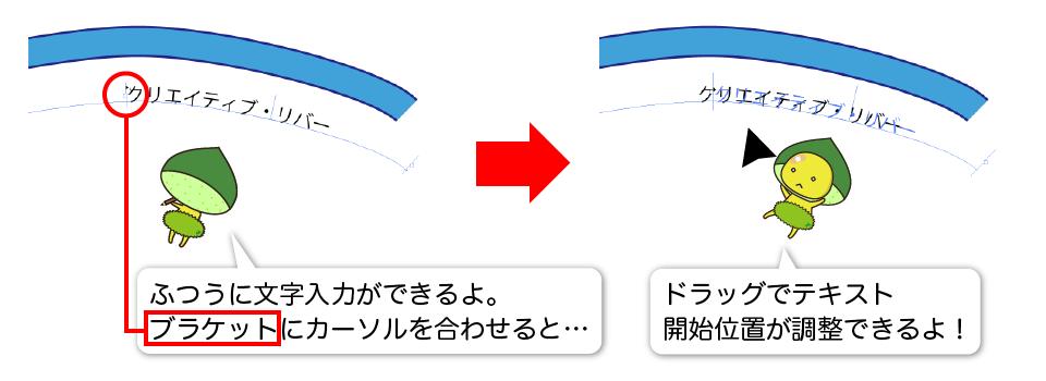 くーり:ふつうに文字入力ができるよ。ブラケットにカーソルを合わせると…ドラッグでテキスト開始位置が調整できるよ!