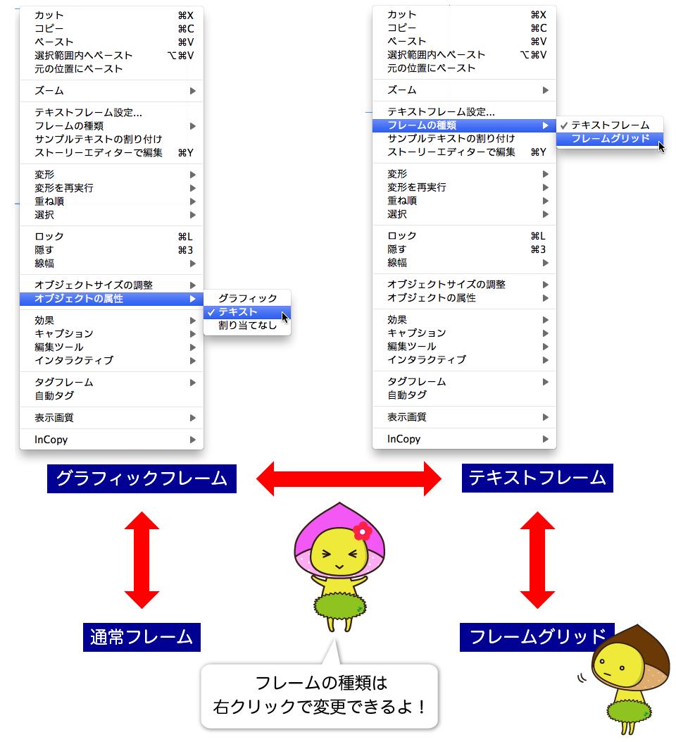InDesignは右クリックからフレームの種類を変更できる