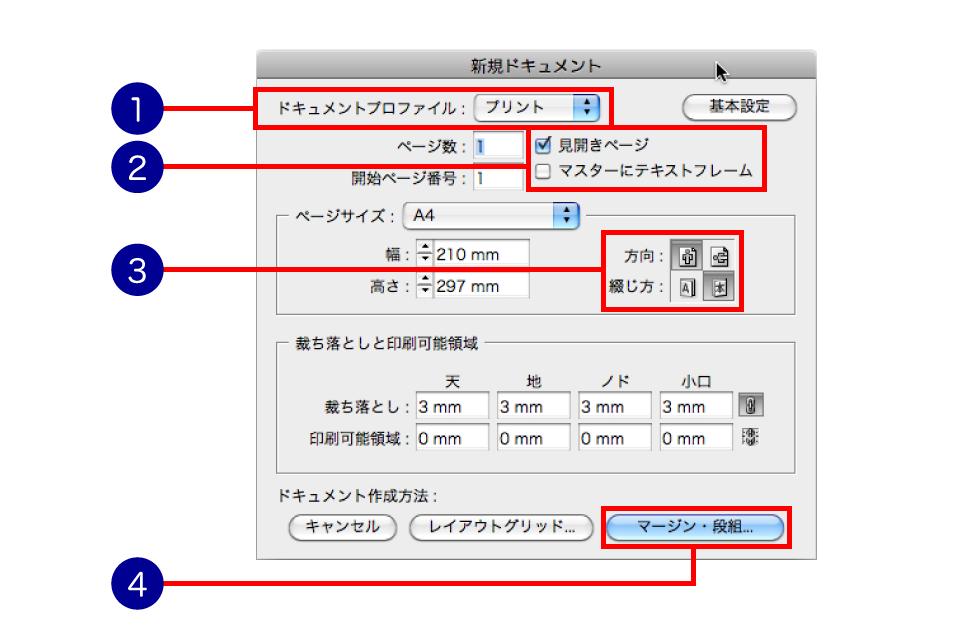 InDesignの新規ドキュメント作成ダイアログボックス